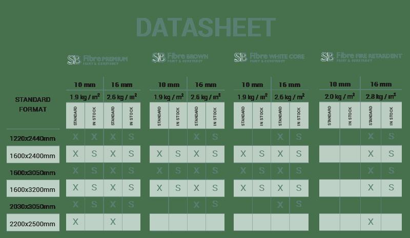 SB Fibre Datasheet